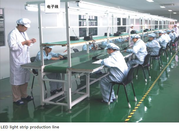 LED production line